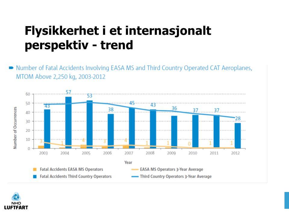 Flysikkerhet i et internasjonalt perspektiv - trend
