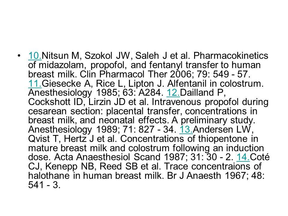 10. Nitsun M, Szokol JW, Saleh J et al