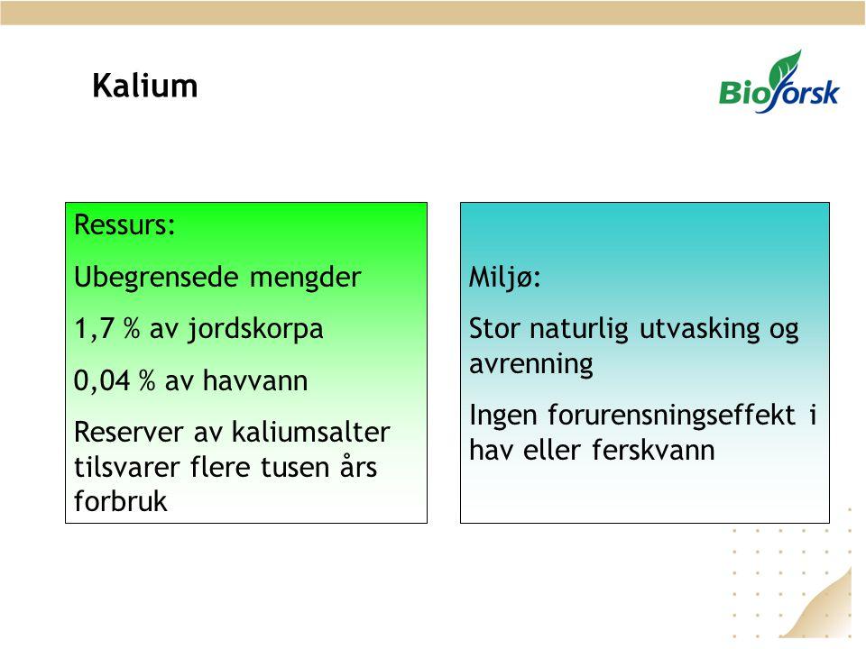 Kalium Ressurs: Ubegrensede mengder 1,7 % av jordskorpa