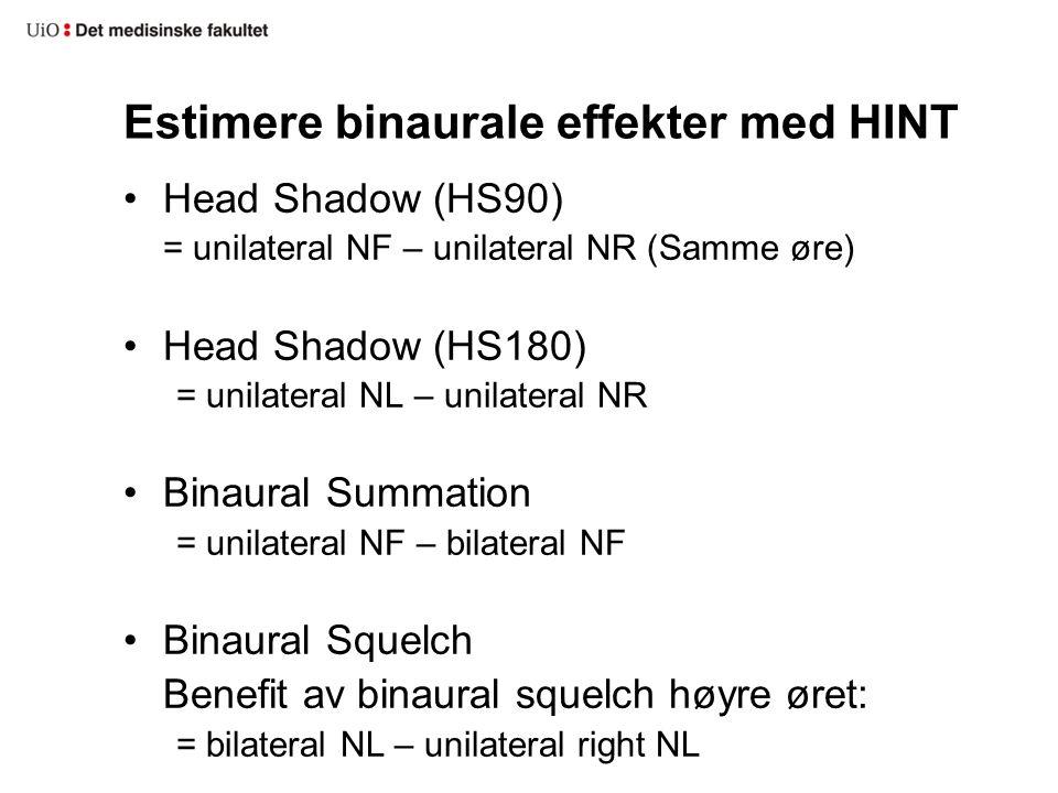 Estimere binaurale effekter med HINT