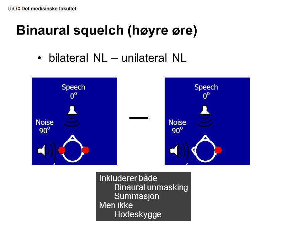 Binaural squelch (høyre øre)