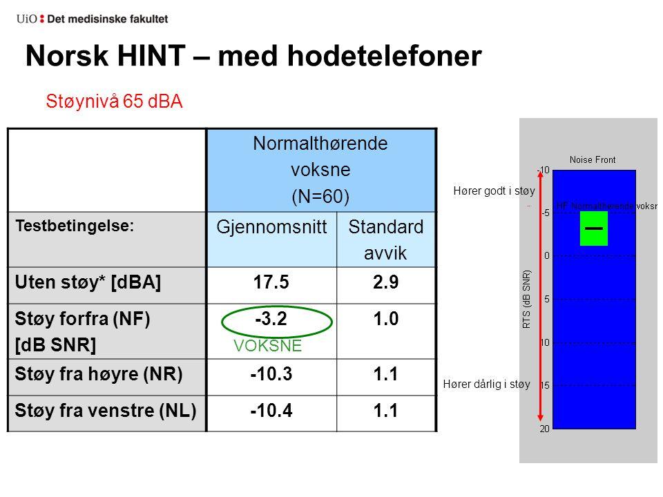Norsk HINT – med hodetelefoner