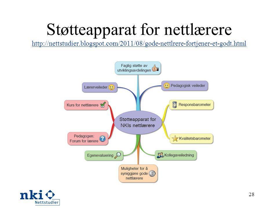 Støtteapparat for nettlærere http://nettstudier. blogspot