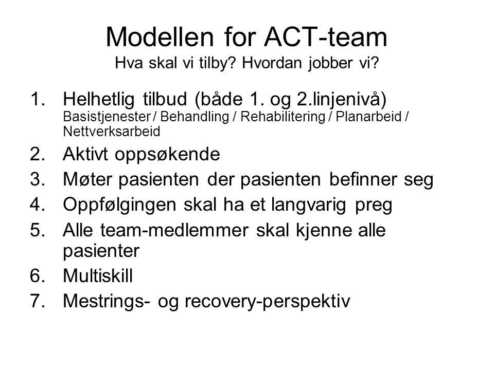 Modellen for ACT-team Hva skal vi tilby Hvordan jobber vi