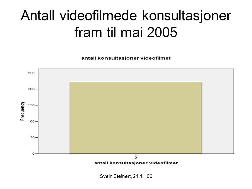 Antall videofilmede konsultasjoner fram til mai 2005