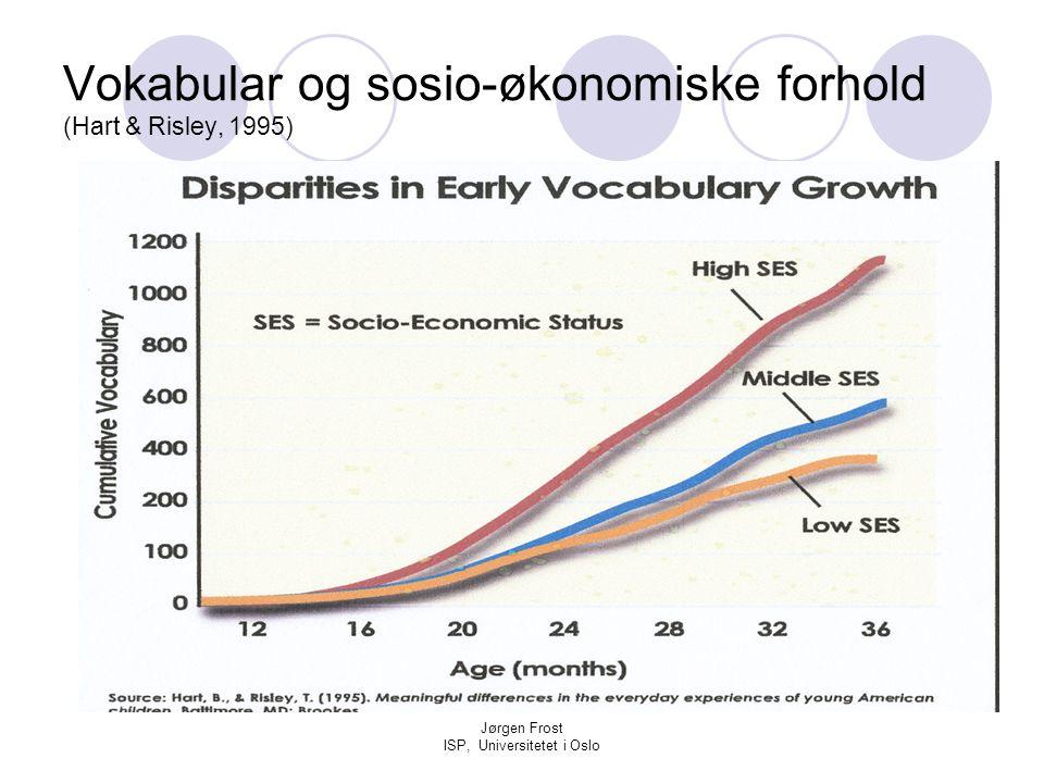 Vokabular og sosio-økonomiske forhold (Hart & Risley, 1995)