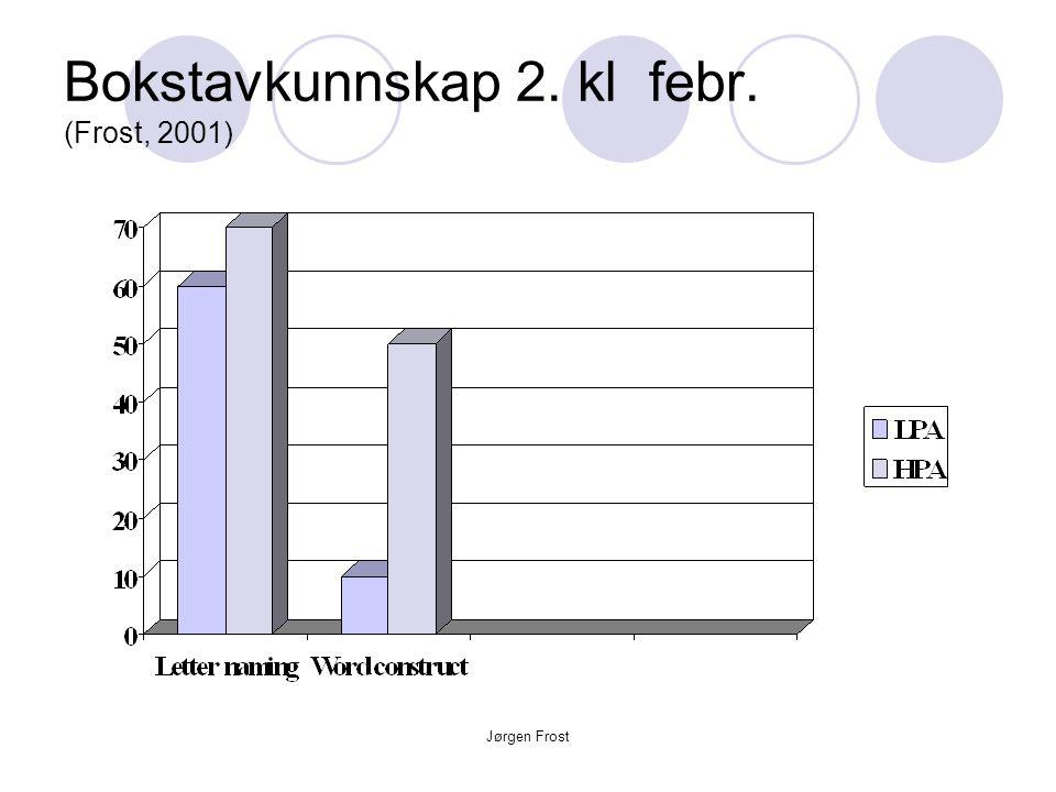 Bokstavkunnskap 2. kl febr. (Frost, 2001)