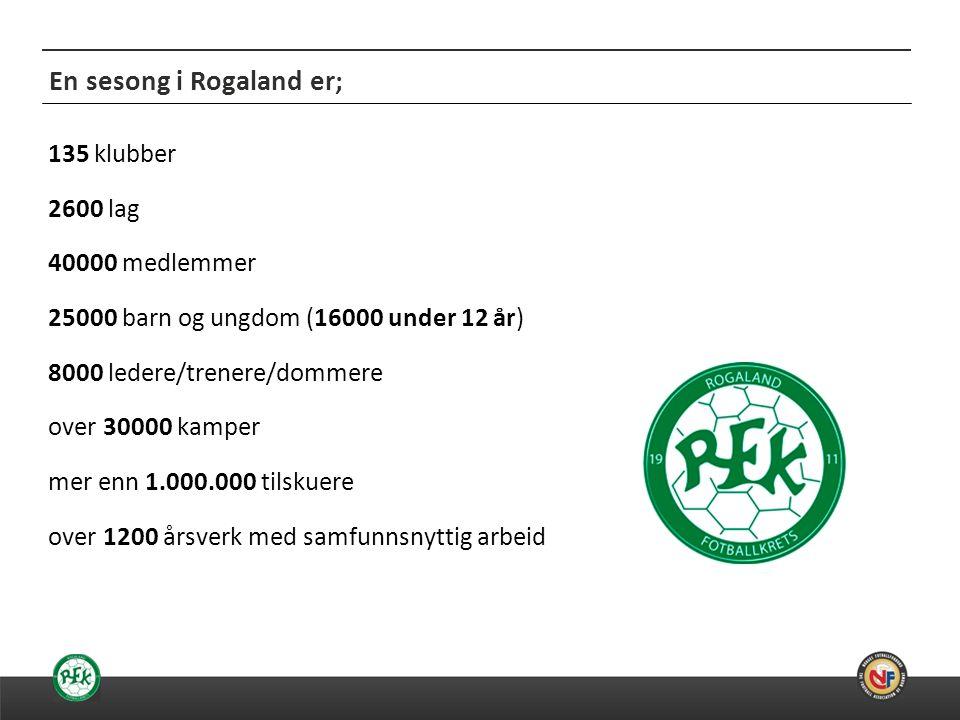 En sesong i Rogaland er;