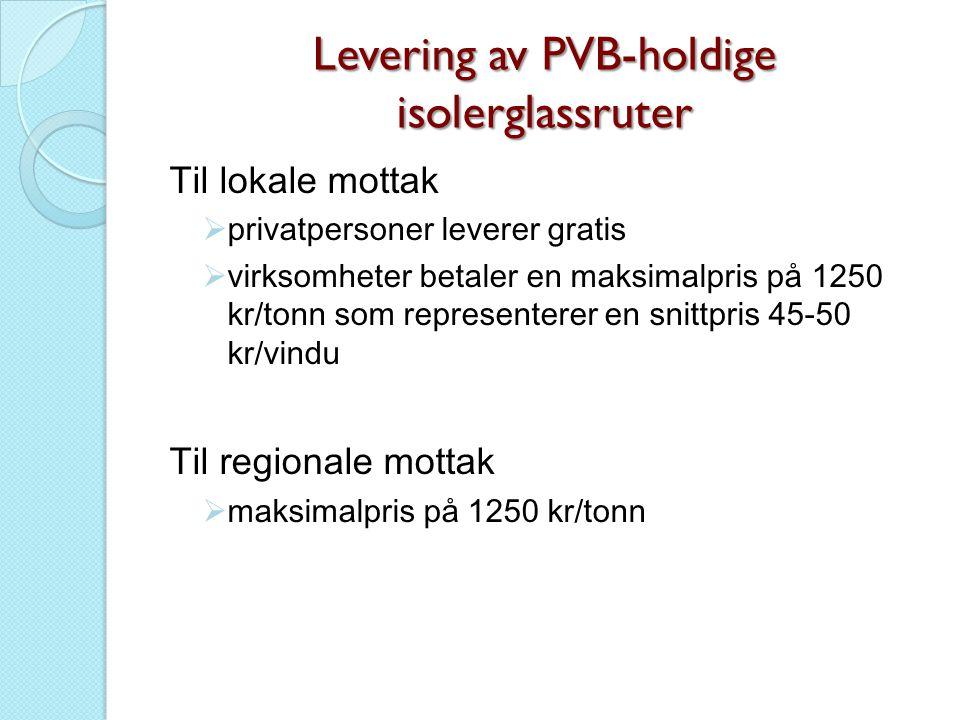 Levering av PVB-holdige isolerglassruter