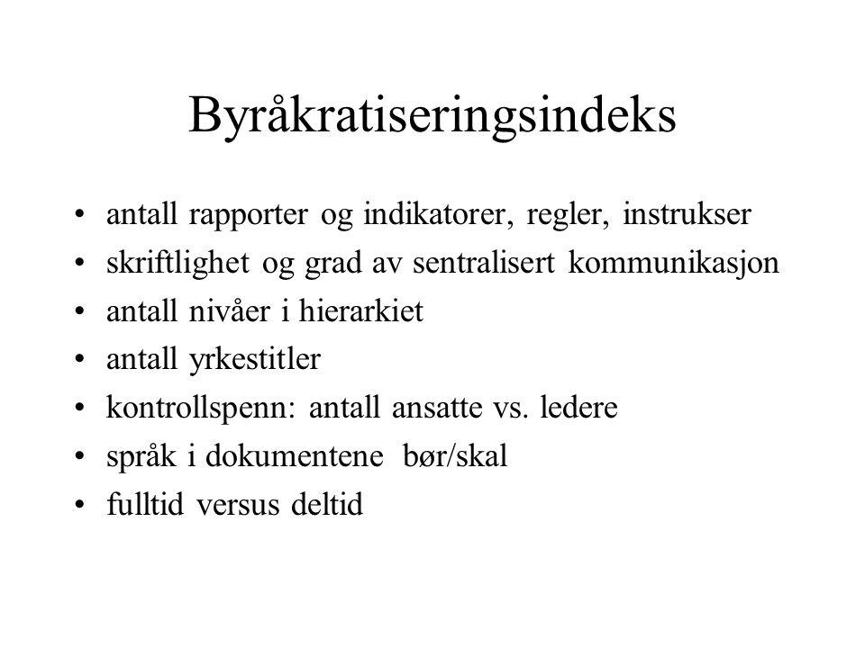 Byråkratiseringsindeks