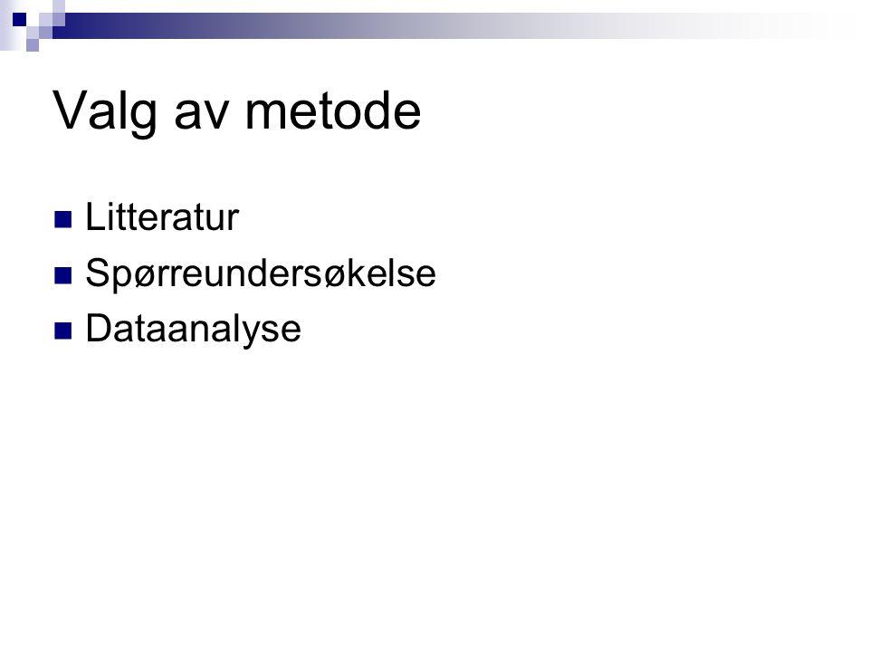 Valg av metode Litteratur Spørreundersøkelse Dataanalyse Litteratur