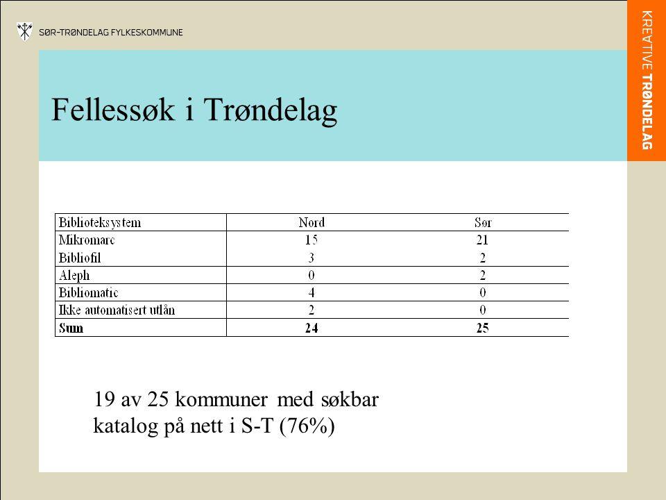 Fellessøk i Trøndelag 19 av 25 kommuner med søkbar katalog på nett i S-T (76%)