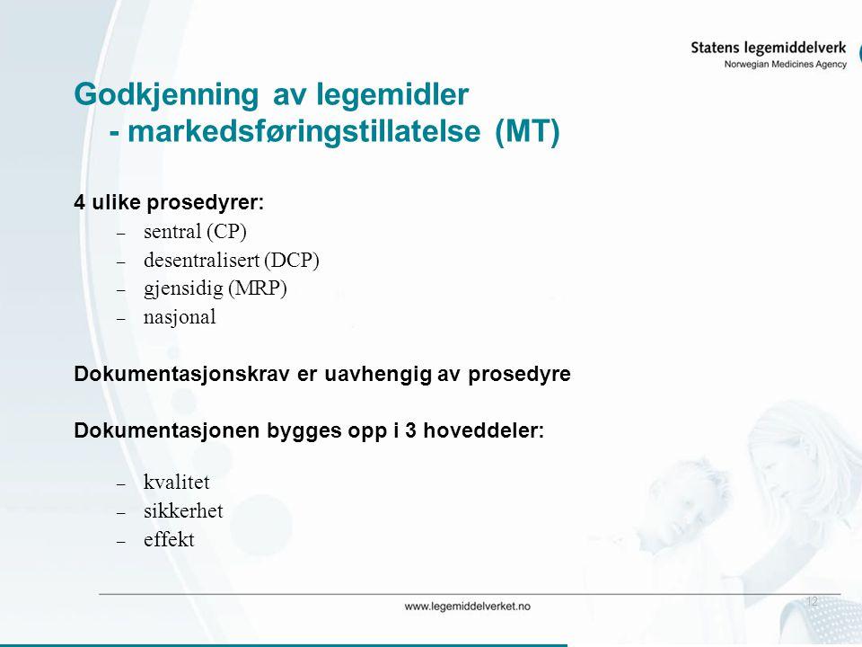 Godkjenning av legemidler - markedsføringstillatelse (MT)