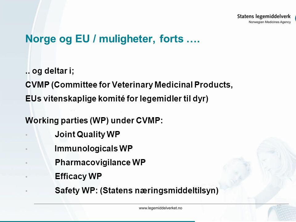 Norge og EU / muligheter, forts ….