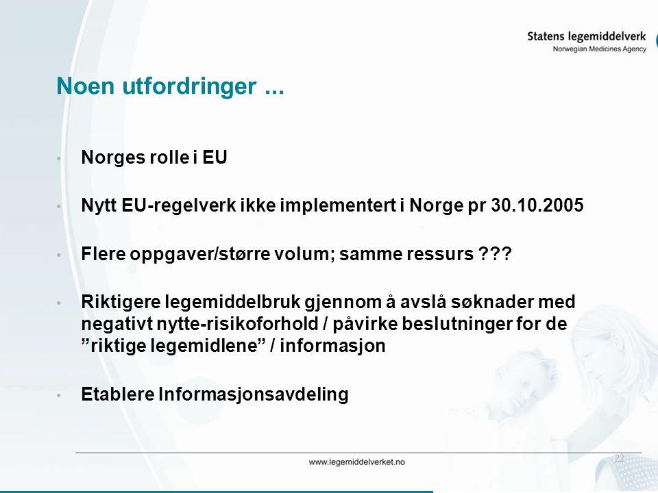Noen utfordringer ... Norges rolle i EU