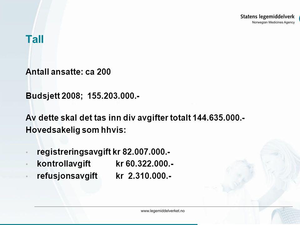 Tall Antall ansatte: ca 200 Budsjett 2008; 155.203.000.-