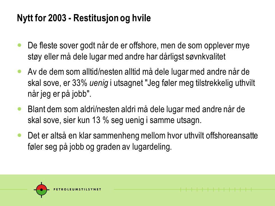 Nytt for 2003 - Restitusjon og hvile