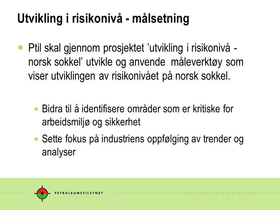 Utvikling i risikonivå - målsetning