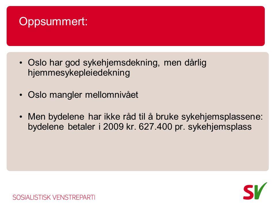 Oppsummert: Oslo har god sykehjemsdekning, men dårlig hjemmesykepleiedekning. Oslo mangler mellomnivået.