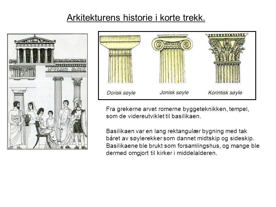 Arkitekturens historie i korte trekk.