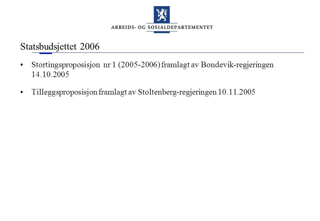 Statsbudsjettet 2006 Stortingsproposisjon nr 1 (2005-2006) framlagt av Bondevik-regjeringen 14.10.2005.