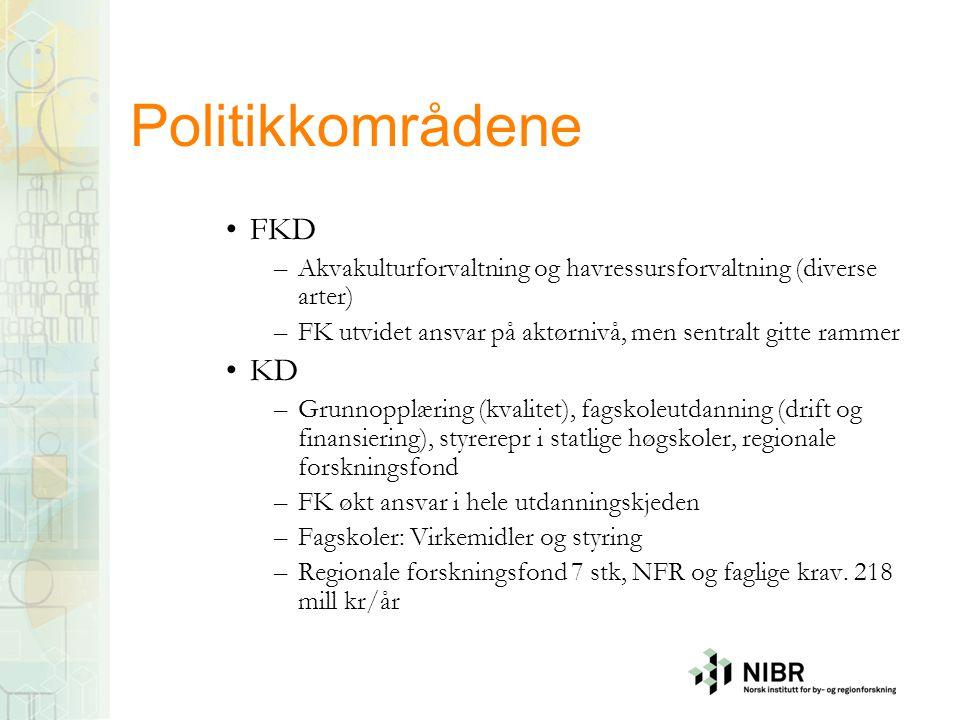 Politikkområdene FKD KD