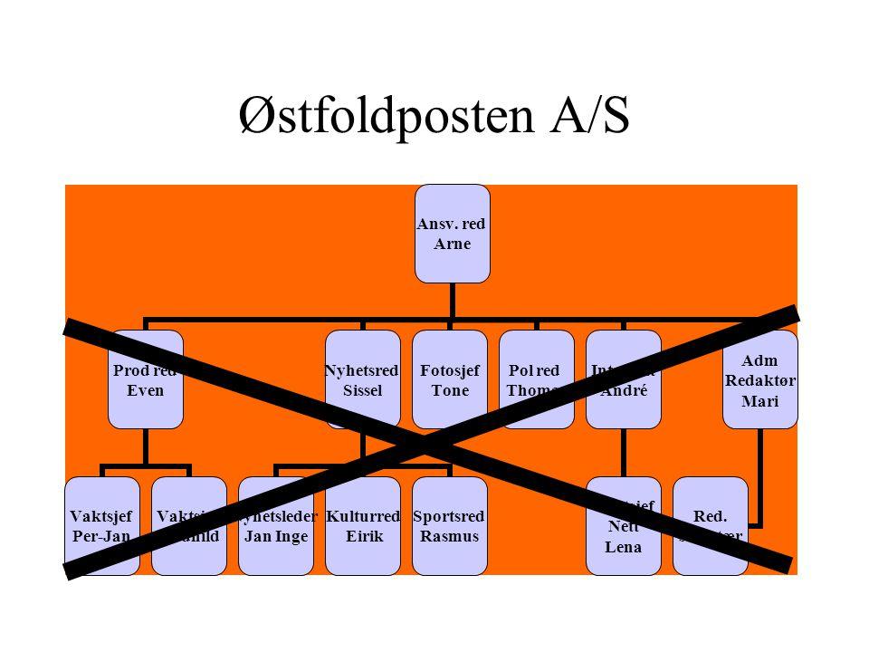 Østfoldposten A/S