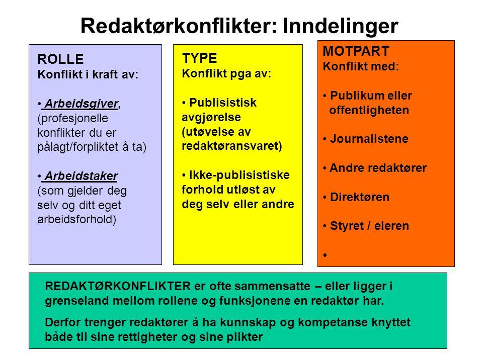 Redaktørkonflikter: Inndelinger