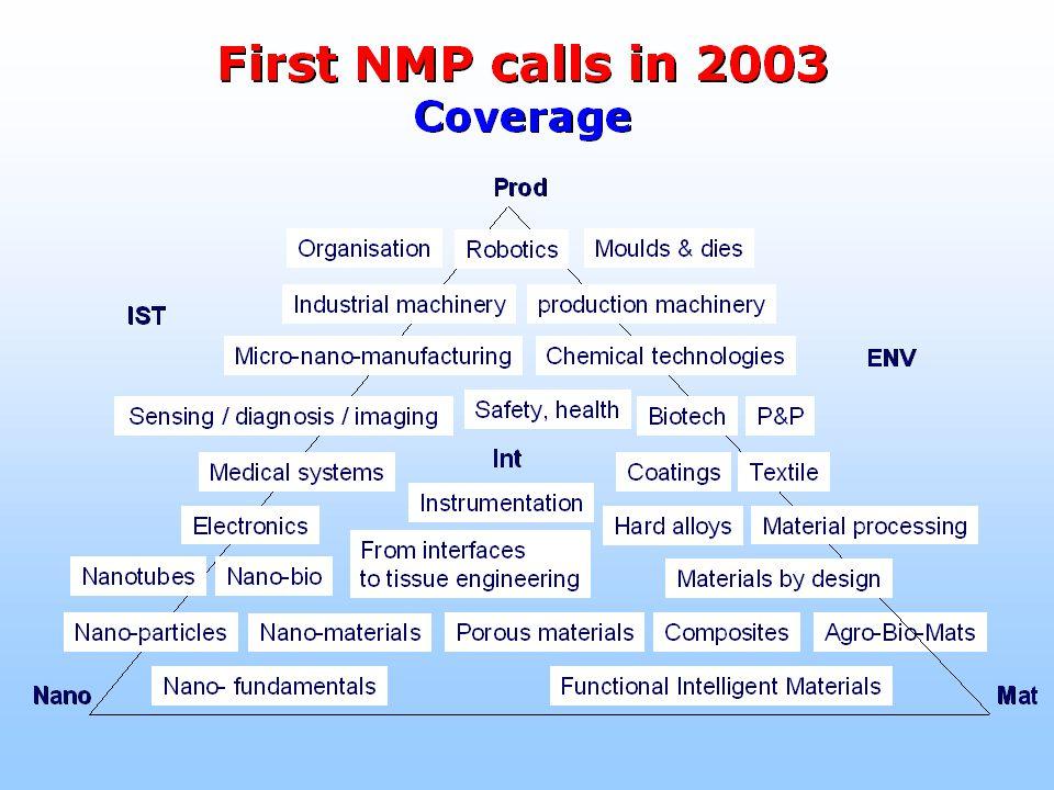 NMP favner veldig bredt