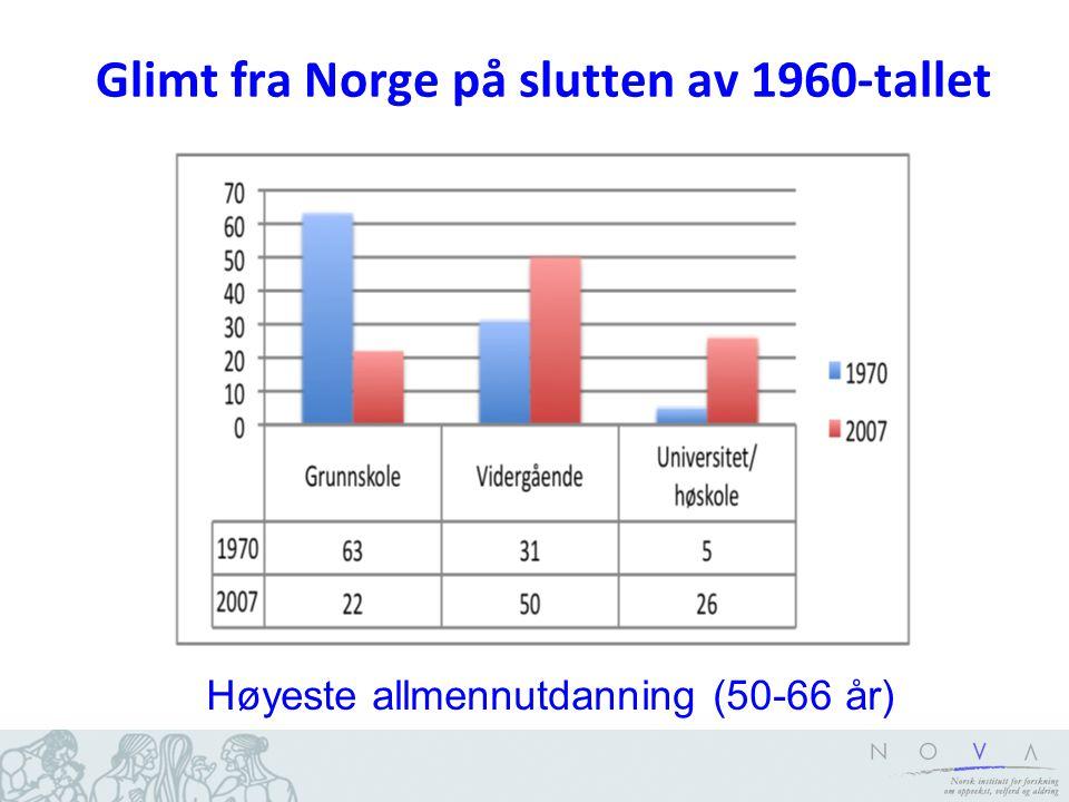 Glimt fra Norge på slutten av 1960-tallet
