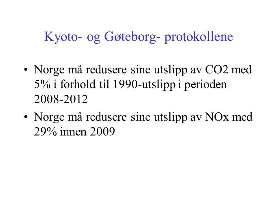 Kyoto- og Gøteborg- protokollene
