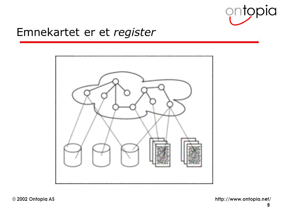 Emnekartet er et register