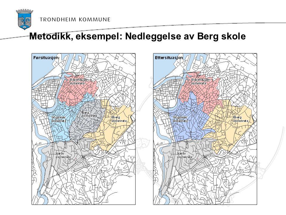 Metodikk, eksempel: Nedleggelse av Berg skole