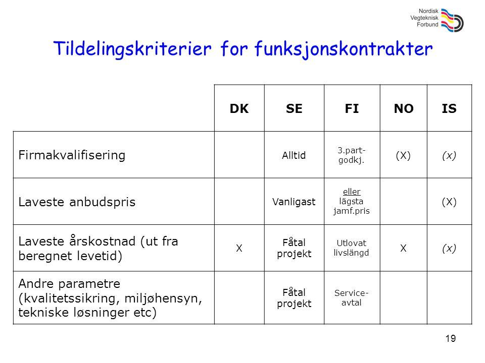 Tildelingskriterier for funksjonskontrakter