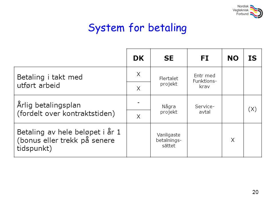 System for betaling DK SE FI NO IS Betaling i takt med utført arbeid