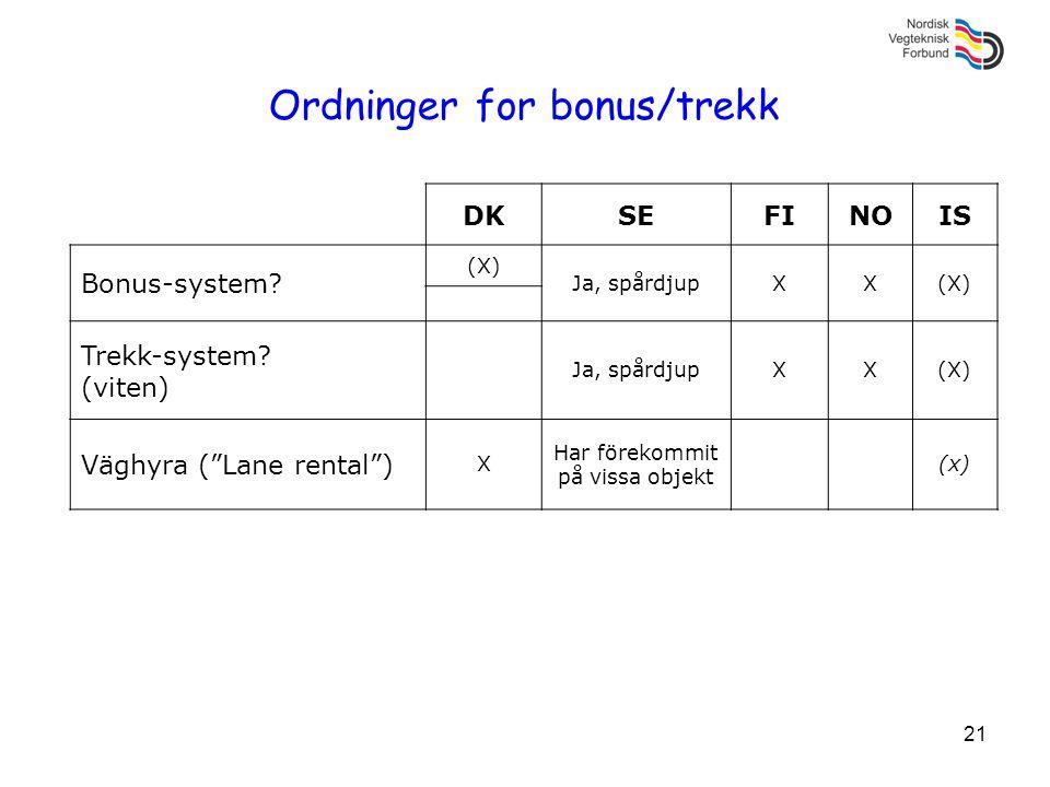Ordninger for bonus/trekk