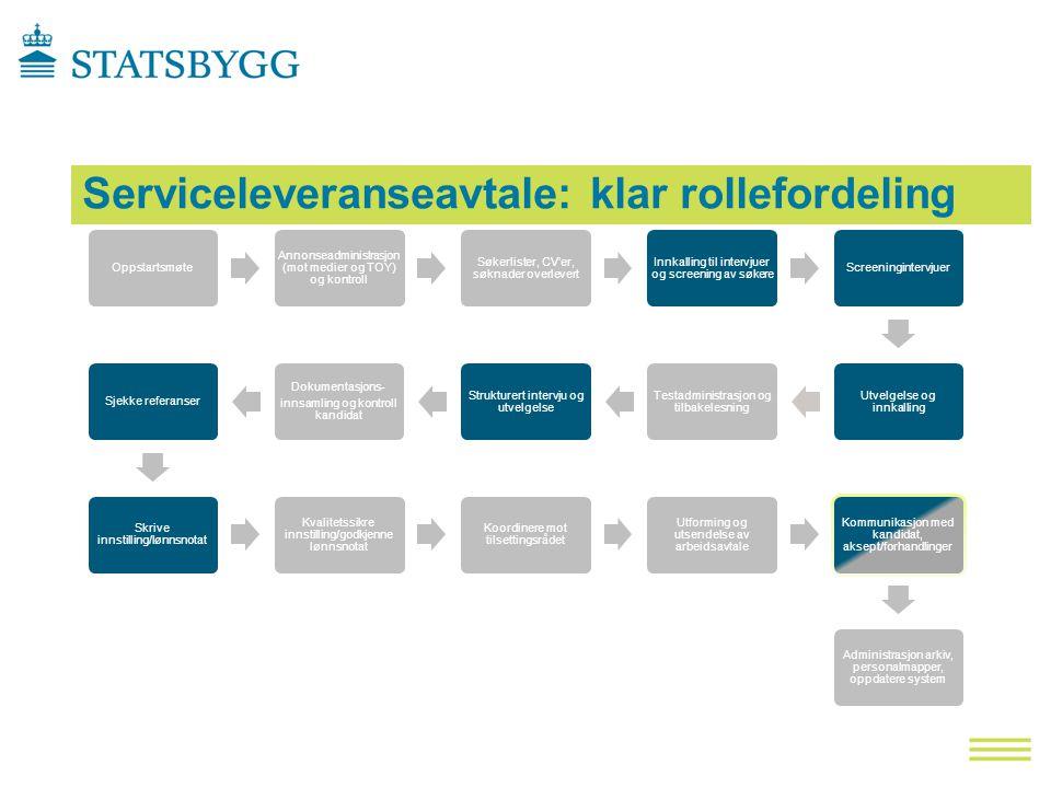 Serviceleveranseavtale: klar rollefordeling