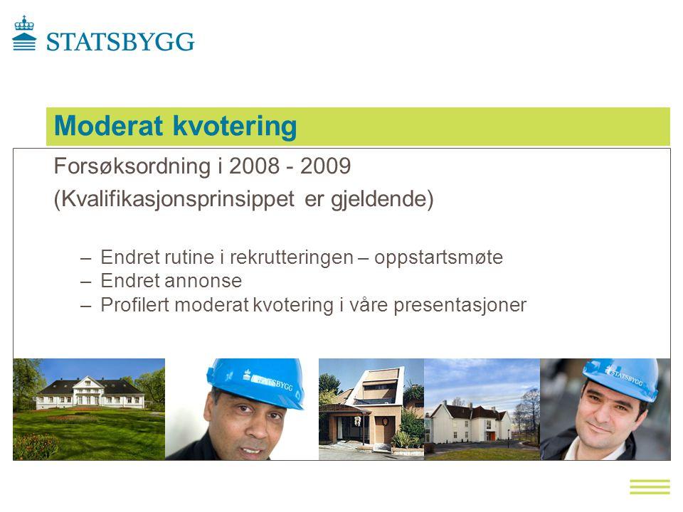 Moderat kvotering Forsøksordning i 2008 - 2009