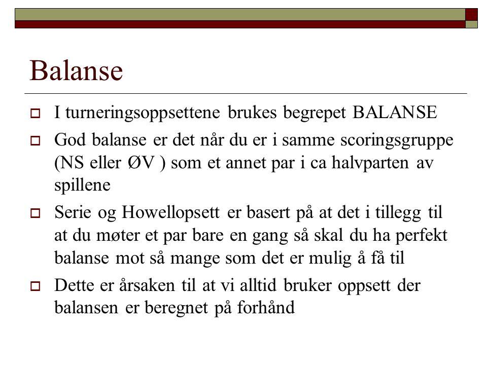 Balanse I turneringsoppsettene brukes begrepet BALANSE