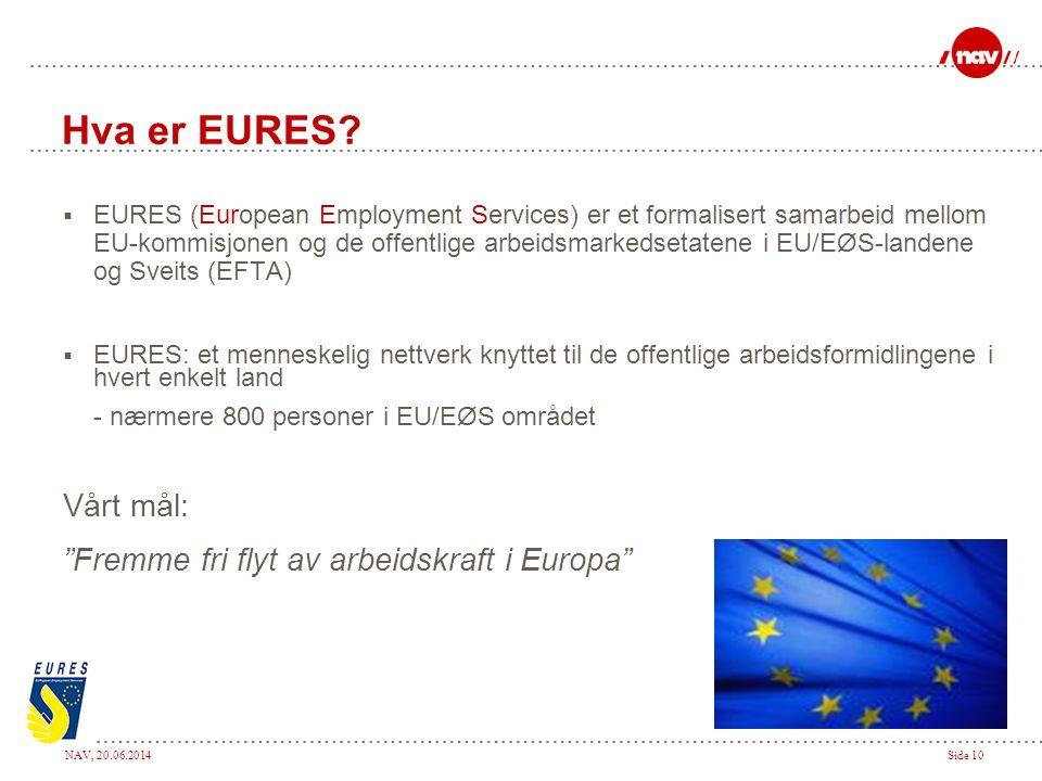 Hva er EURES Vårt mål: Fremme fri flyt av arbeidskraft i Europa