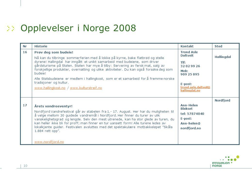 Opplevelser i Norge 2008 Prøv deg som budeie!