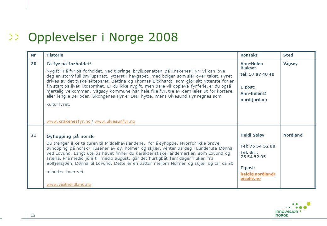 Opplevelser i Norge 2008 Få fyr på forholdet!