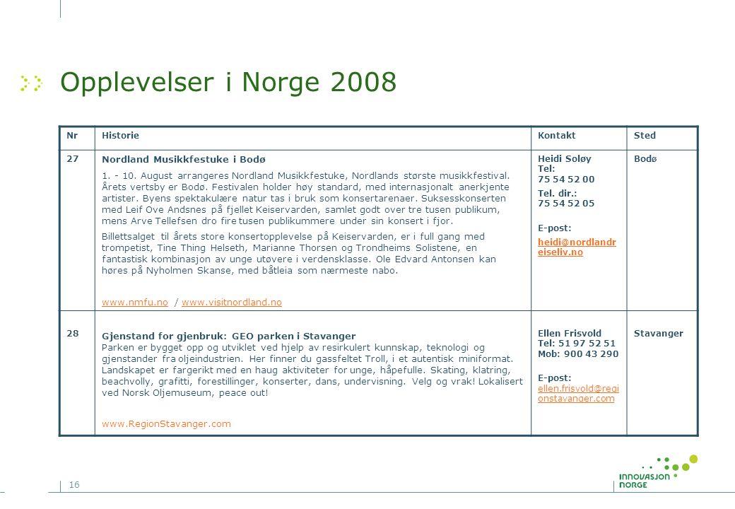 Opplevelser i Norge 2008 Nordland Musikkfestuke i Bodø