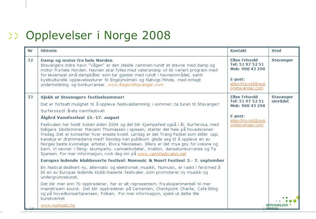 Opplevelser i Norge 2008 Nr. Historie. Kontakt. Sted. 32.