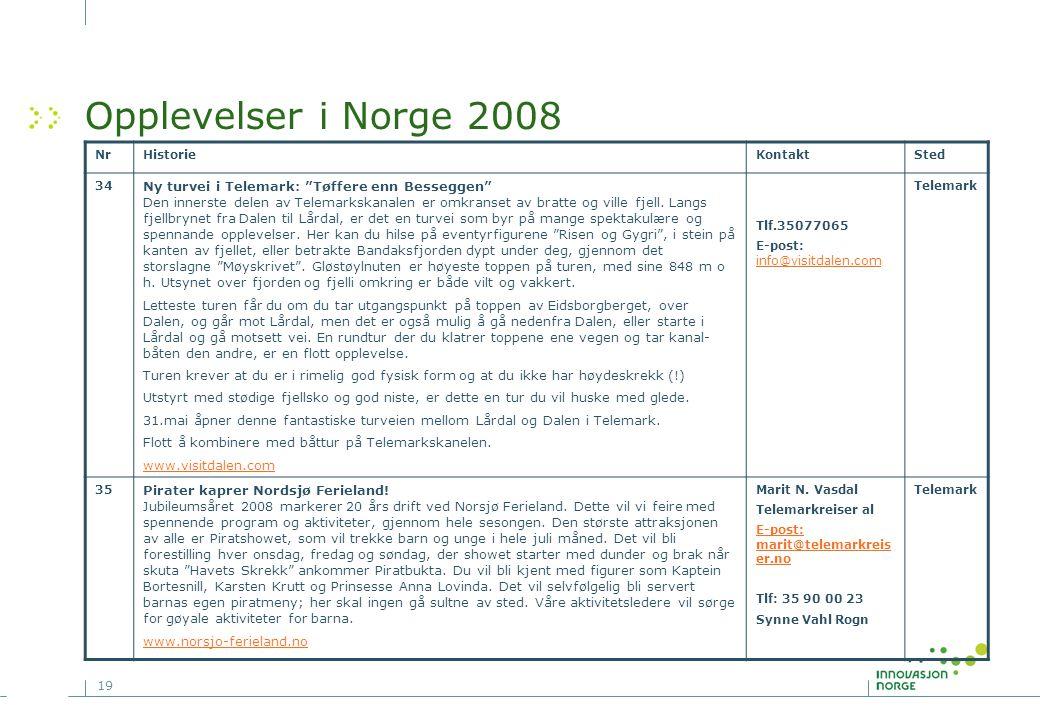 Opplevelser i Norge 2008 Nr. Historie. Kontakt. Sted. 34.