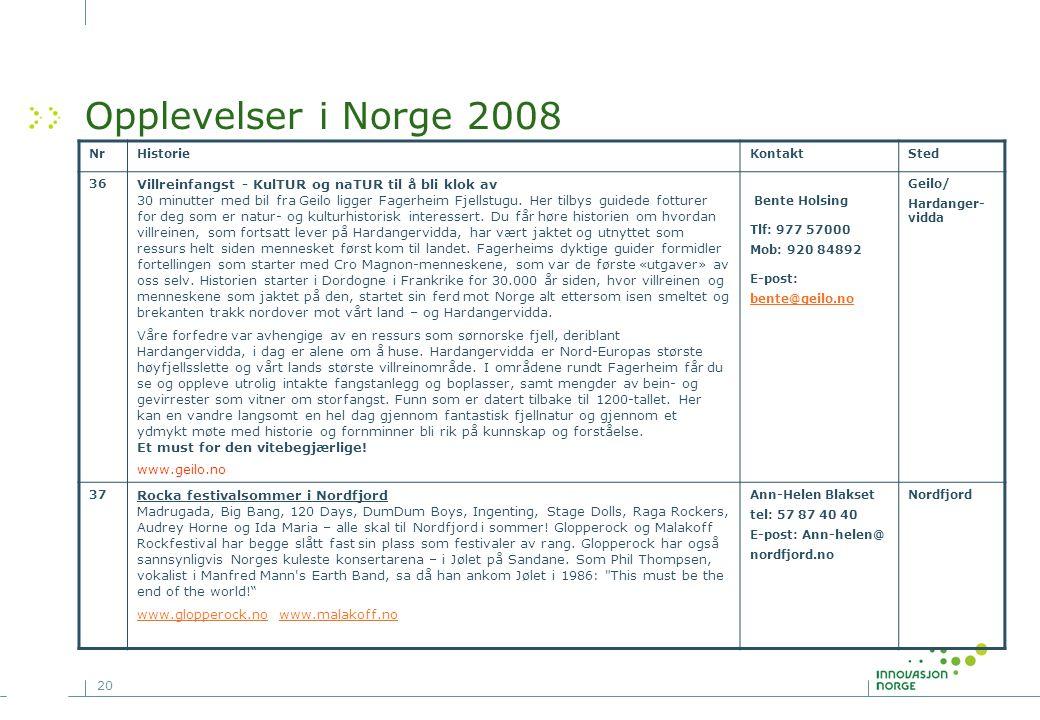 Opplevelser i Norge 2008 Nr. Historie. Kontakt. Sted. 36.