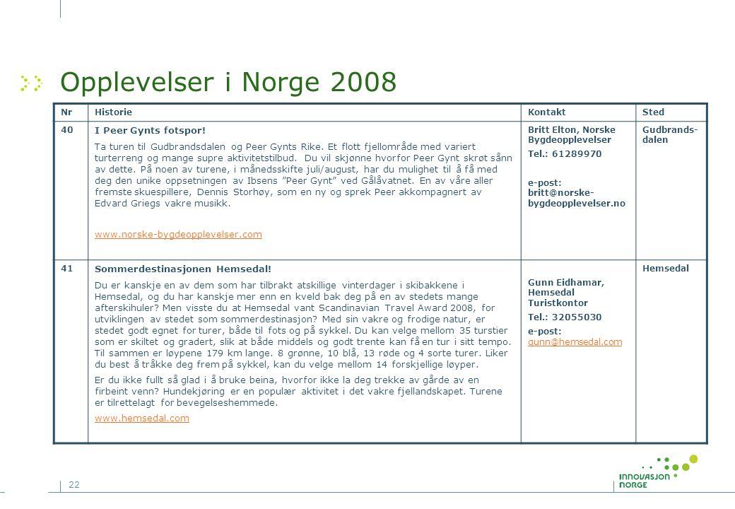 Opplevelser i Norge 2008 I Peer Gynts fotspor!