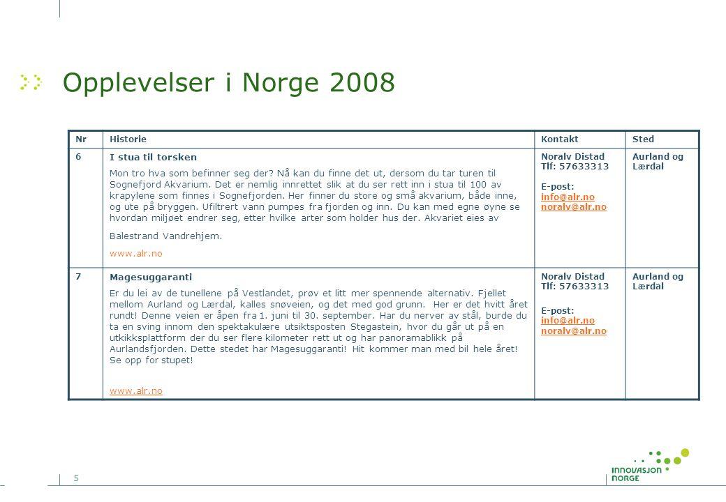 Opplevelser i Norge 2008 I stua til torsken