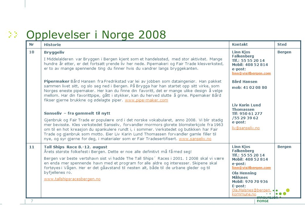 Opplevelser i Norge 2008 Historie Bryggeliv