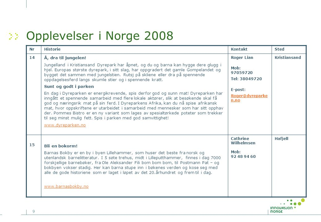 Opplevelser i Norge 2008 Å, dra til jungelen!